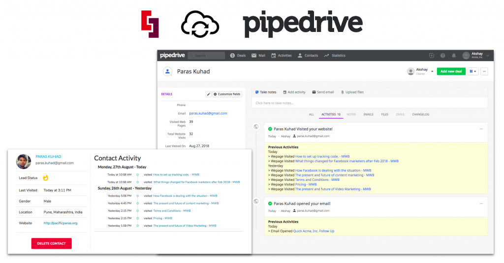 pipedrive lead scoring and website tracking